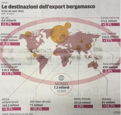 Claudio Arrigoni Export